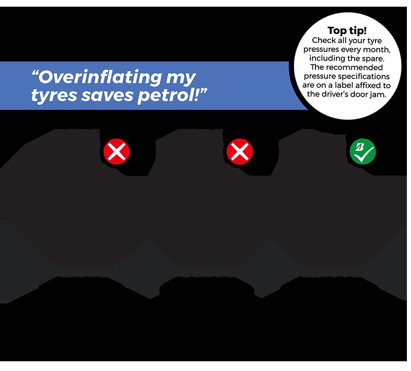 Premature Tyre Changes | Bridgestone Singapore