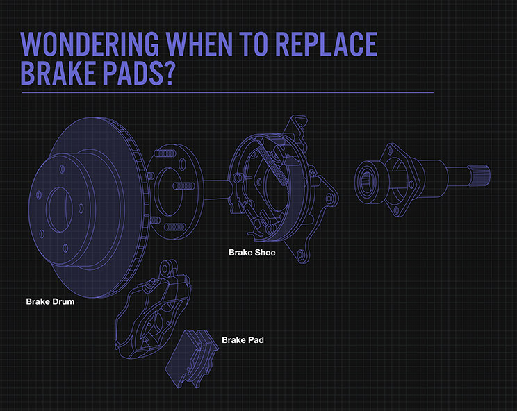 Wondering When to Replace Brake Pads?