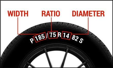 How to find your tyre size.